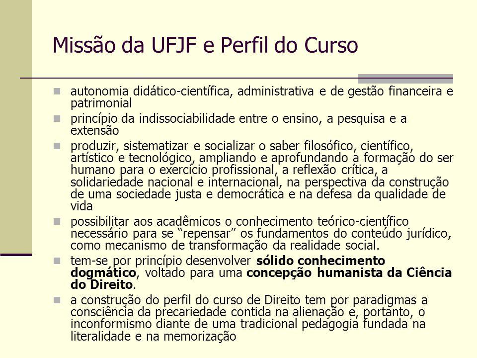 Missão da UFJF e Perfil do Curso autonomia didático-científica, administrativa e de gestão financeira e patrimonial princípio da indissociabilidade en