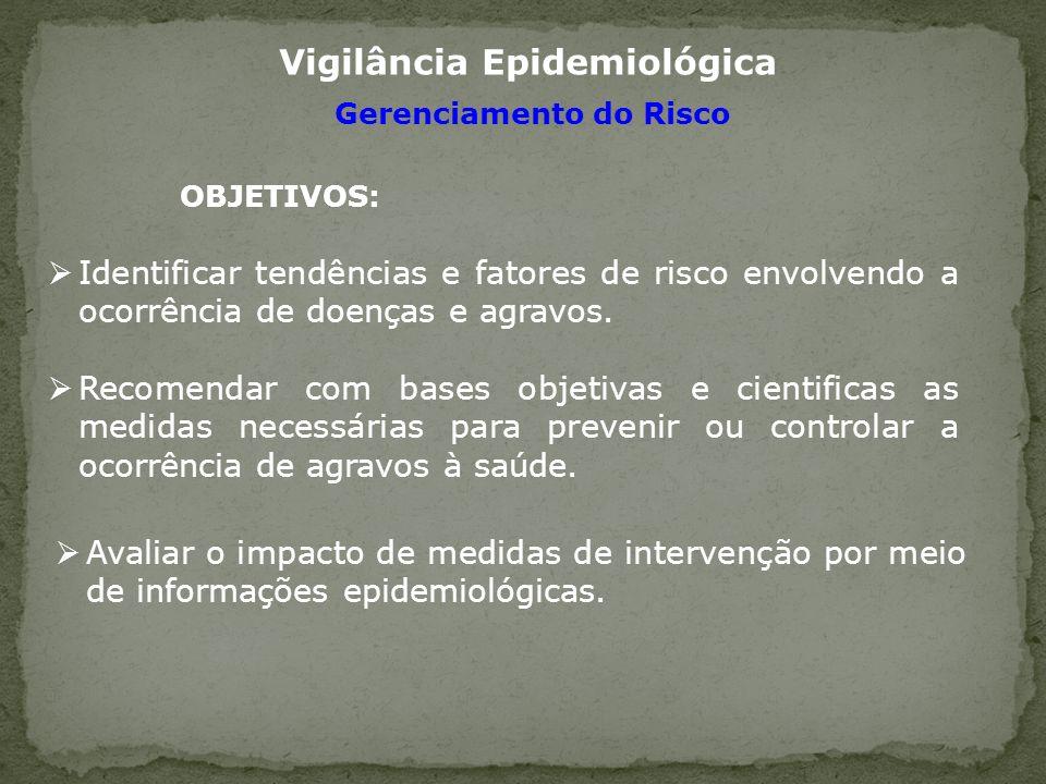 OBJETIVOS: Identificar tendências e fatores de risco envolvendo a ocorrência de doenças e agravos. Recomendar com bases objetivas e cientificas as med