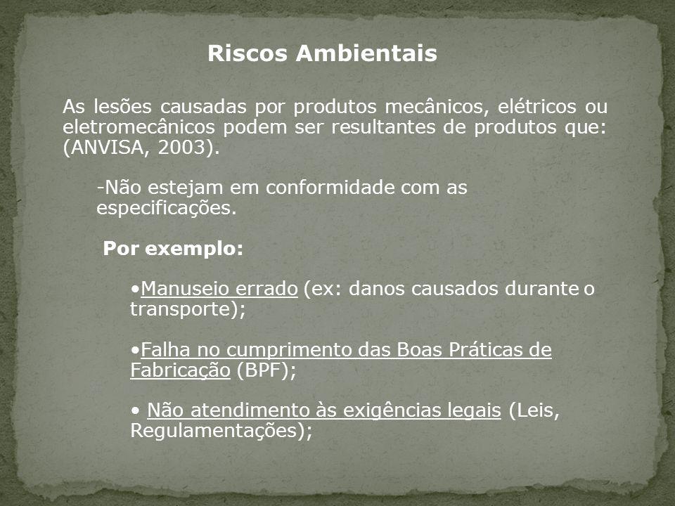 As lesões causadas por produtos mecânicos, elétricos ou eletromecânicos podem ser resultantes de produtos que: (ANVISA, 2003). -Não estejam em conform