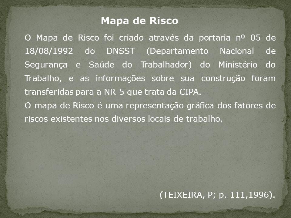 O Mapa de Risco foi criado através da portaria nº 05 de 18/08/1992 do DNSST (Departamento Nacional de Segurança e Saúde do Trabalhador) do Ministério