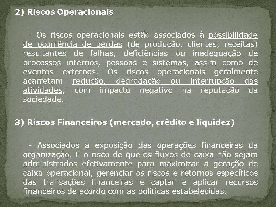 2) Riscos Operacionais - Os riscos operacionais estão associados à possibilidade de ocorrência de perdas (de produção, clientes, receitas) resultantes