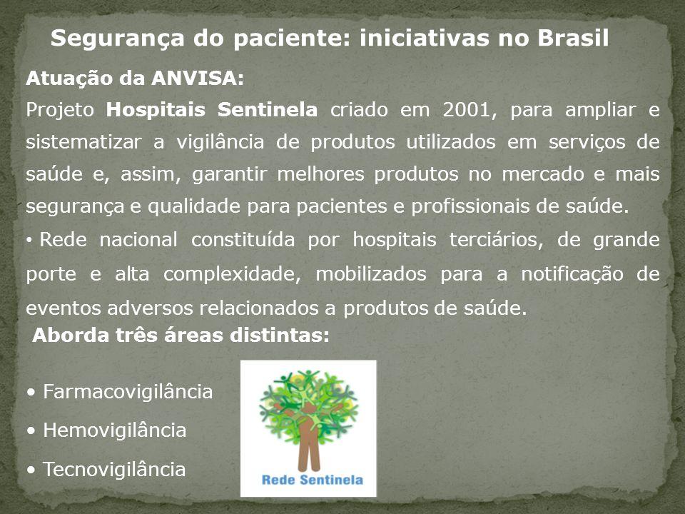 Atuação da ANVISA: Projeto Hospitais Sentinela criado em 2001, para ampliar e sistematizar a vigilância de produtos utilizados em serviços de saúde e,