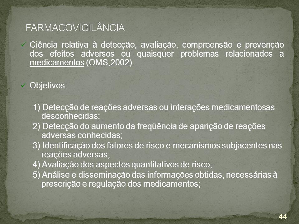 44 Ciência relativa à detecção, avaliação, compreensão e prevenção dos efeitos adversos ou quaisquer problemas relacionados a medicamentos (OMS,2002).