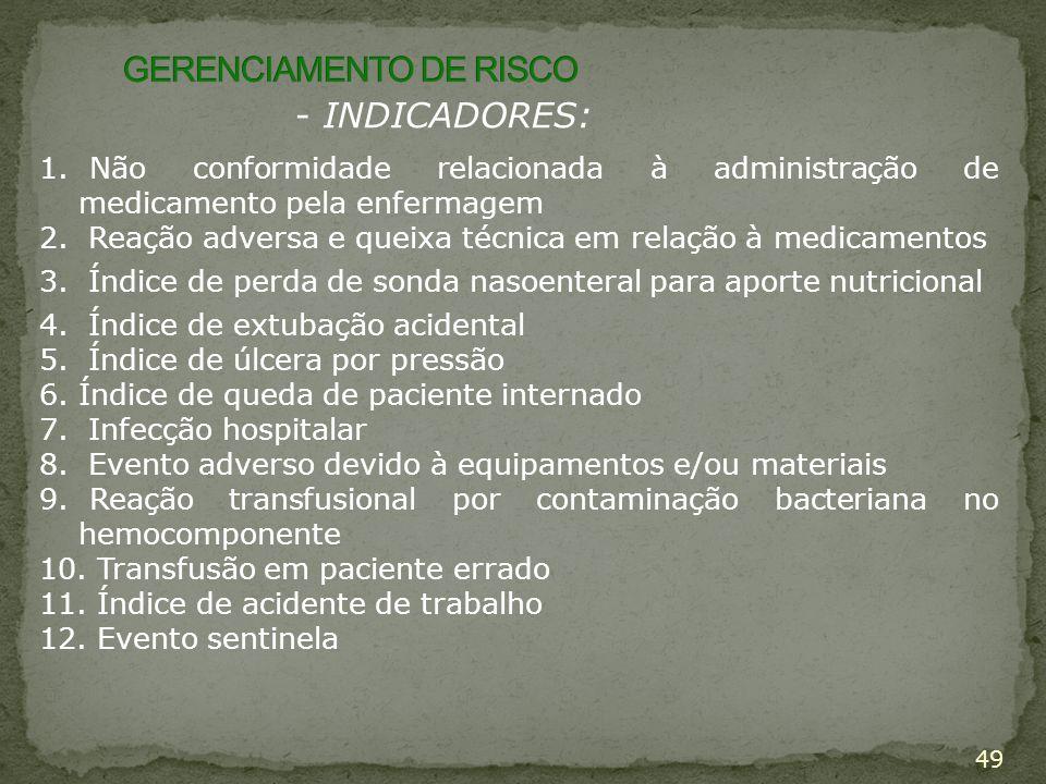 49 - INDICADORES: 1. Não conformidade relacionada à administração de medicamento pela enfermagem 2. Reação adversa e queixa técnica em relação à medic
