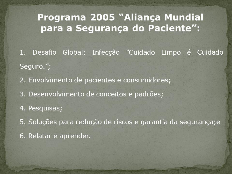 1. Desafio Global: Infecção Cuidado Limpo é Cuidado Seguro.; 2. Envolvimento de pacientes e consumidores; 3. Desenvolvimento de conceitos e padrões; 4