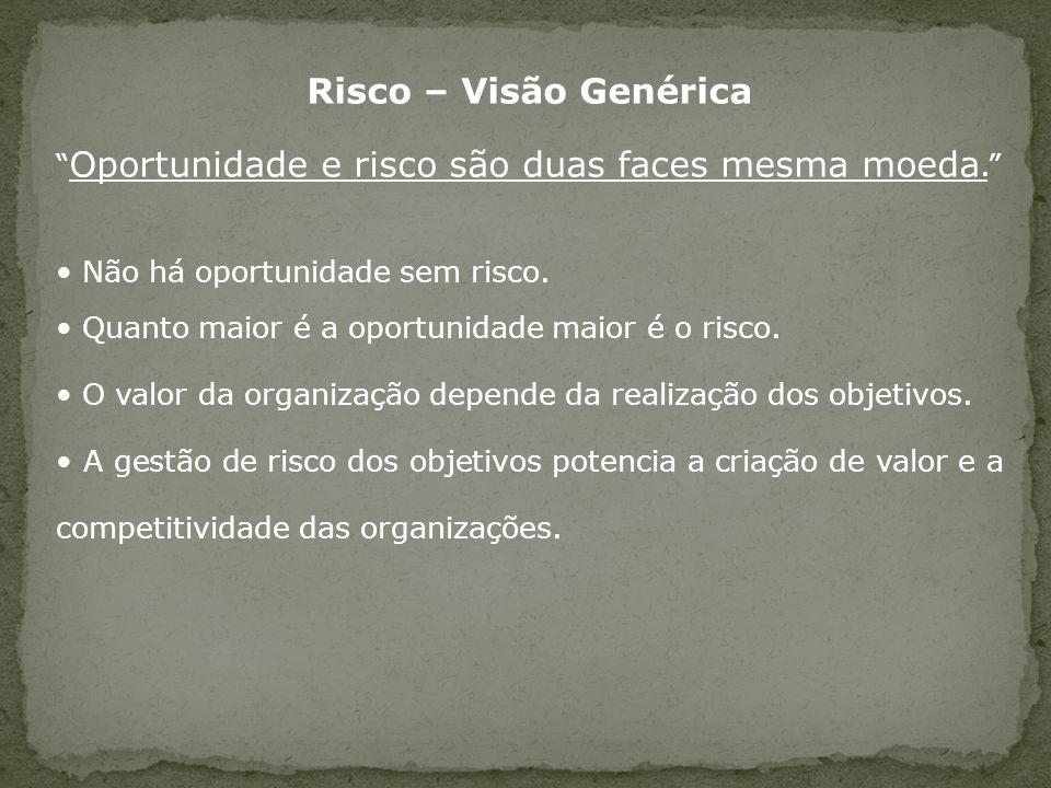 Risco – Visão Genérica Oportunidade e risco são duas faces mesma moeda. Não há oportunidade sem risco. Quanto maior é a oportunidade maior é o risco.