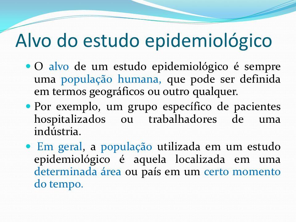 Alvo do estudo epidemiológico O alvo de um estudo epidemiológico é sempre uma população humana, que pode ser definida em termos geográficos ou outro q