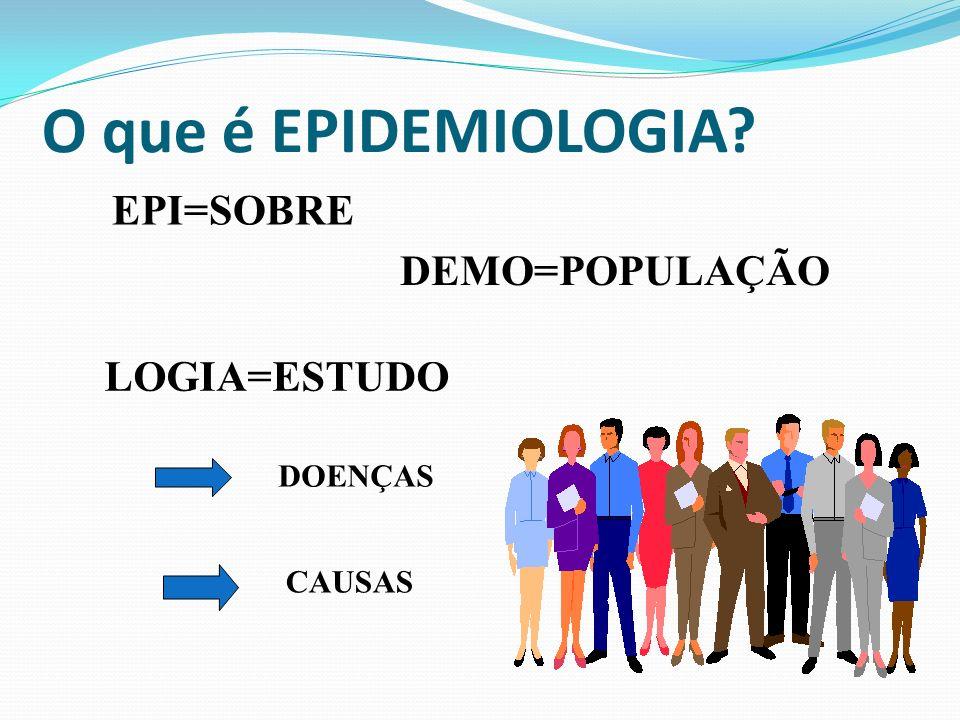 O que é EPIDEMIOLOGIA? EPI=SOBRE DEMO=POPULAÇÃO LOGIA=ESTUDO DOENÇAS CAUSAS