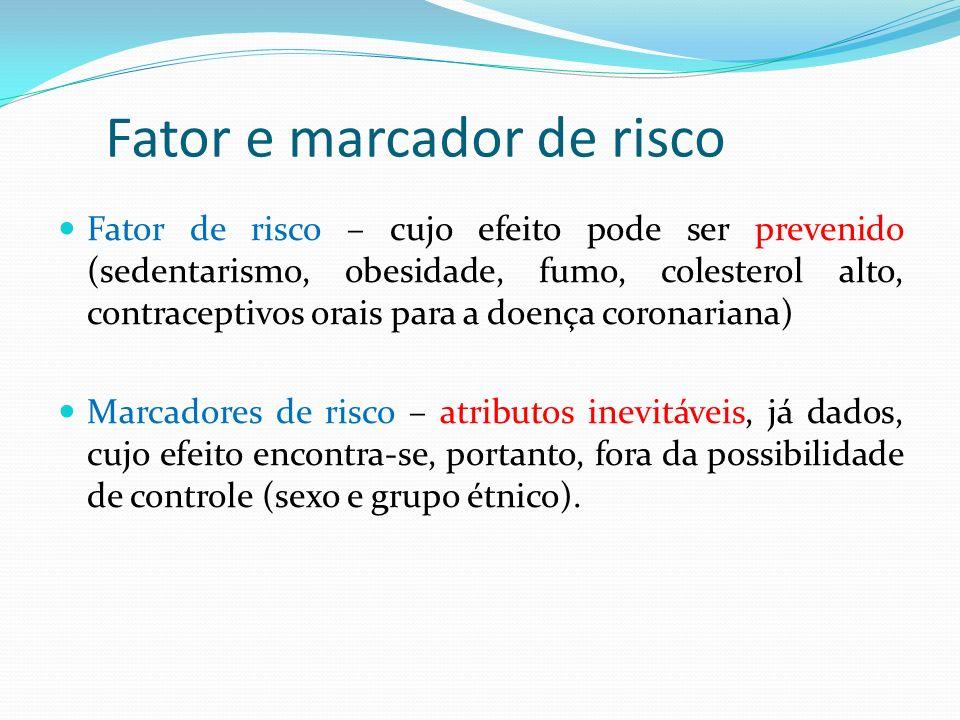 Fator e marcador de risco Fator de risco – cujo efeito pode ser prevenido (sedentarismo, obesidade, fumo, colesterol alto, contraceptivos orais para a
