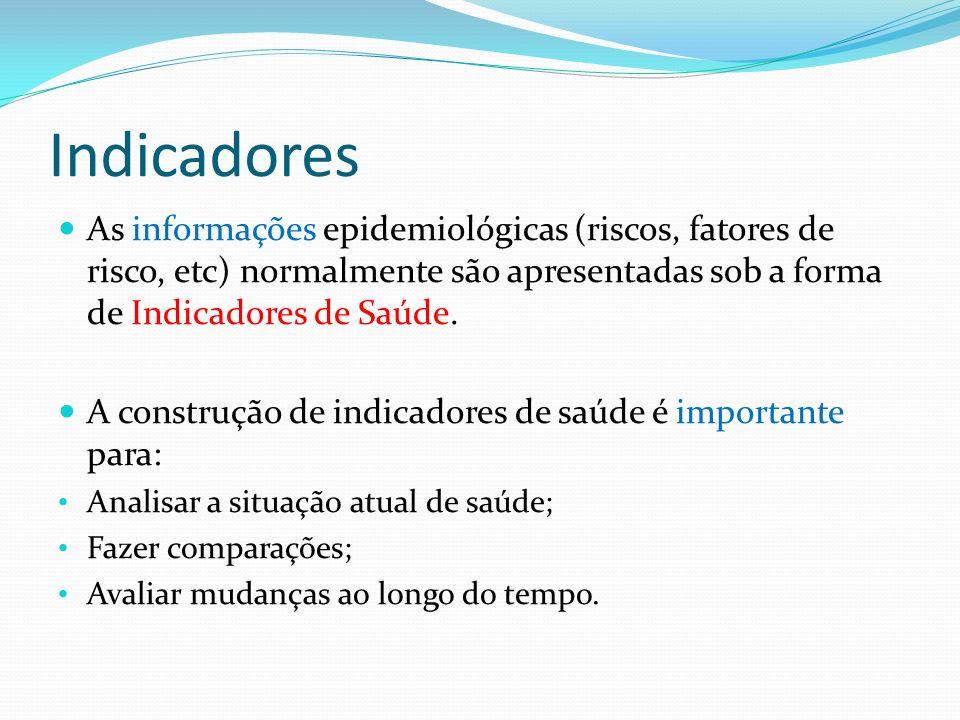 Indicadores As informações epidemiológicas (riscos, fatores de risco, etc) normalmente são apresentadas sob a forma de Indicadores de Saúde. A constru