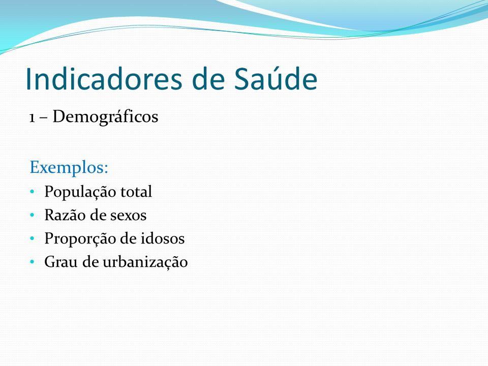 Indicadores de Saúde 1 – Demográficos Exemplos: População total Razão de sexos Proporção de idosos Grau de urbanização