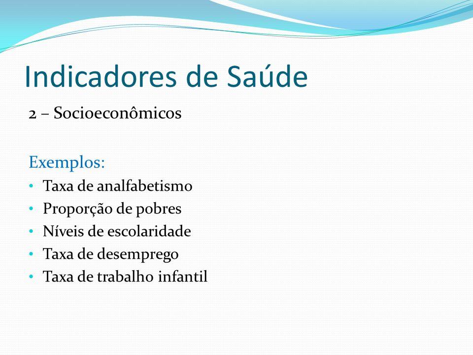 Indicadores de Saúde 2 – Socioeconômicos Exemplos: Taxa de analfabetismo Proporção de pobres Níveis de escolaridade Taxa de desemprego Taxa de trabalh