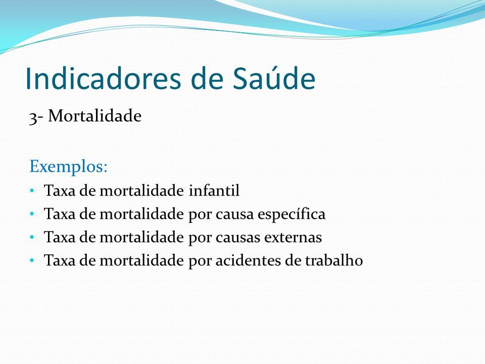 Indicadores de Saúde 3- Mortalidade Exemplos: Taxa de mortalidade infantil Taxa de mortalidade por causa específica Taxa de mortalidade por causas ext