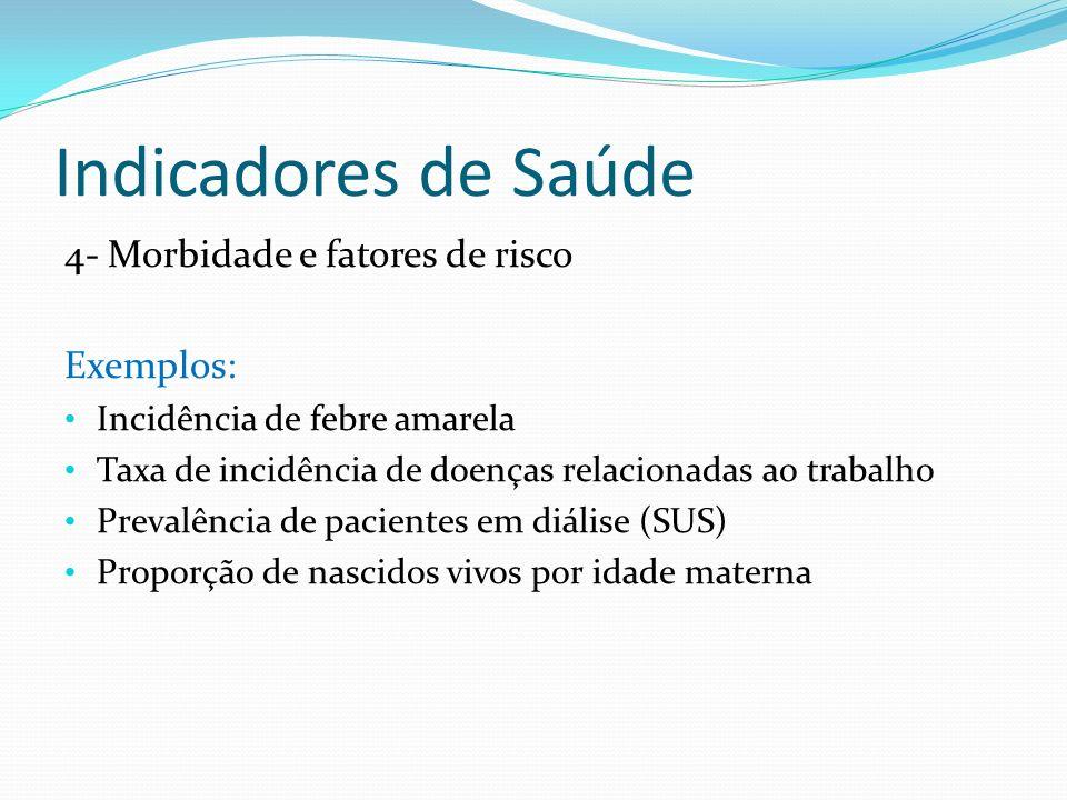 Indicadores de Saúde 4- Morbidade e fatores de risco Exemplos: Incidência de febre amarela Taxa de incidência de doenças relacionadas ao trabalho Prev