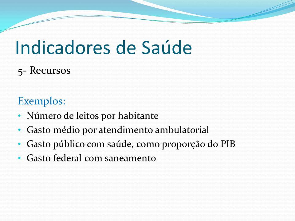 Indicadores de Saúde 5- Recursos Exemplos: Número de leitos por habitante Gasto médio por atendimento ambulatorial Gasto público com saúde, como propo