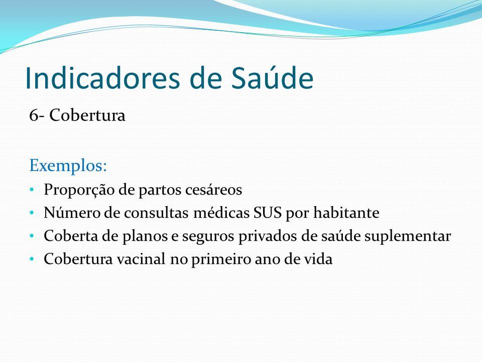 Indicadores de Saúde 6- Cobertura Exemplos: Proporção de partos cesáreos Número de consultas médicas SUS por habitante Coberta de planos e seguros pri