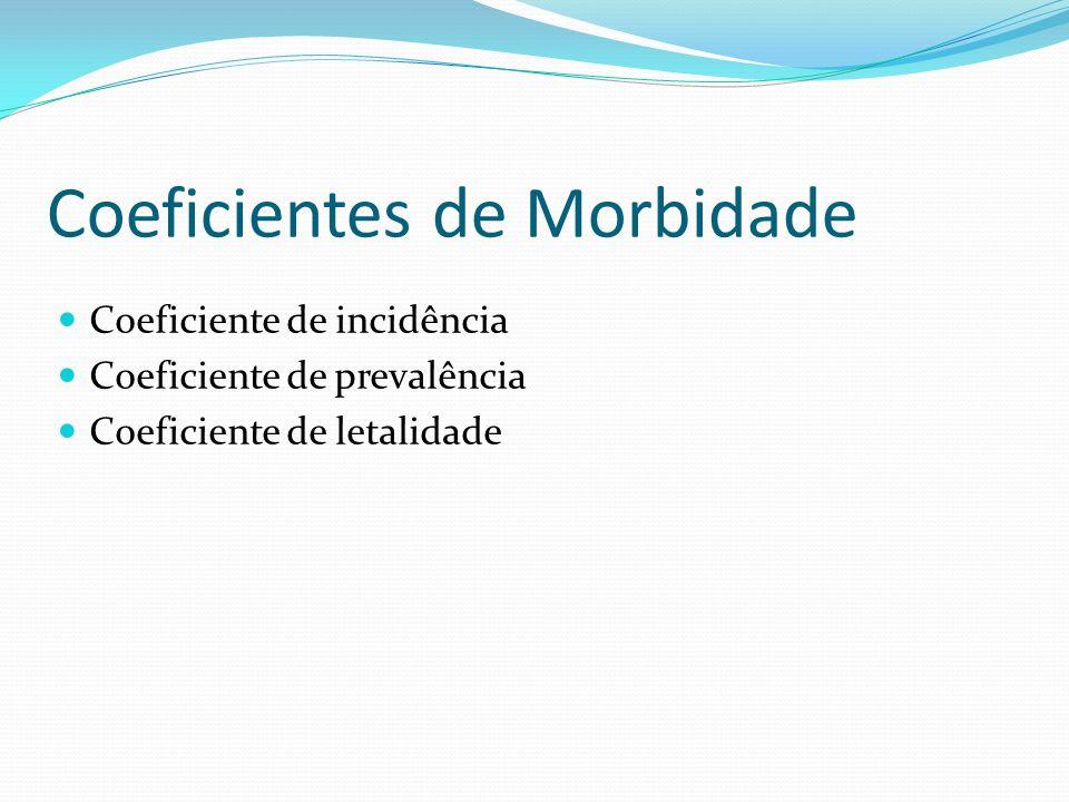 Coeficientes de Morbidade Coeficiente de incidência Coeficiente de prevalência Coeficiente de letalidade