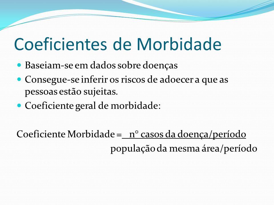 Coeficientes de Morbidade Baseiam-se em dados sobre doenças Consegue-se inferir os riscos de adoecer a que as pessoas estão sujeitas. Coeficiente gera