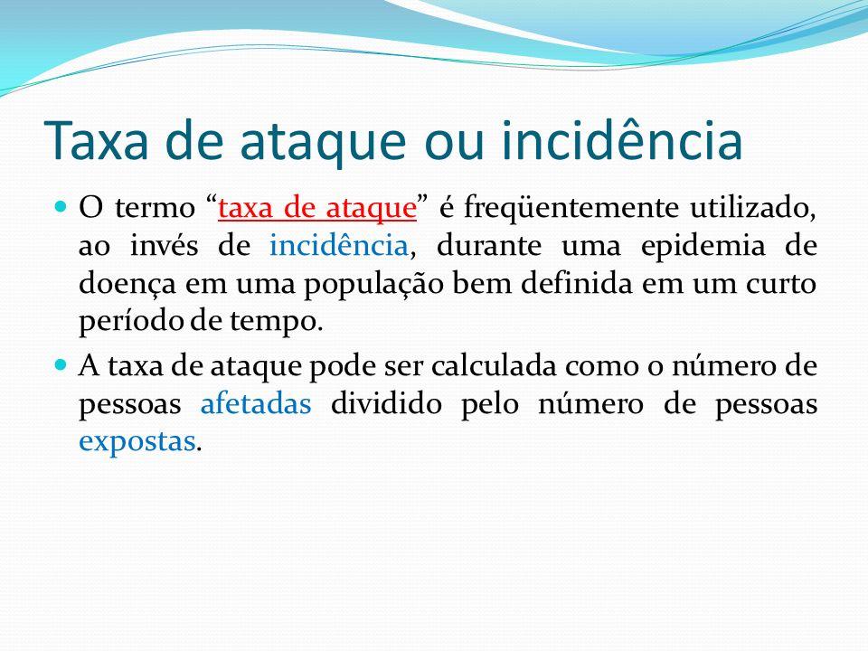 Taxa de ataque ou incidência O termo taxa de ataque é freqüentemente utilizado, ao invés de incidência, durante uma epidemia de doença em uma populaçã