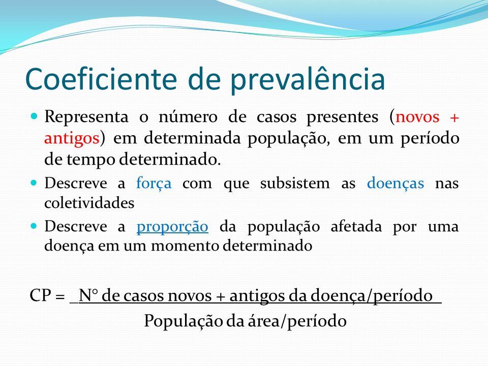 Coeficiente de prevalência Representa o número de casos presentes (novos + antigos) em determinada população, em um período de tempo determinado. Desc