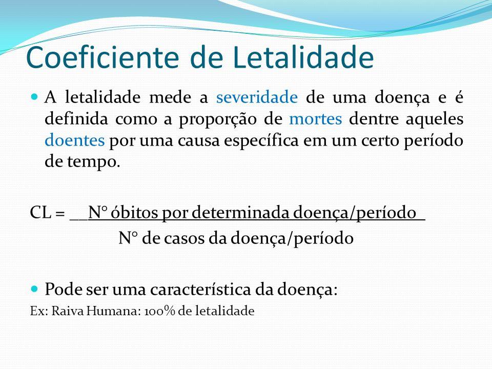 Coeficiente de Letalidade A letalidade mede a severidade de uma doença e é definida como a proporção de mortes dentre aqueles doentes por uma causa es