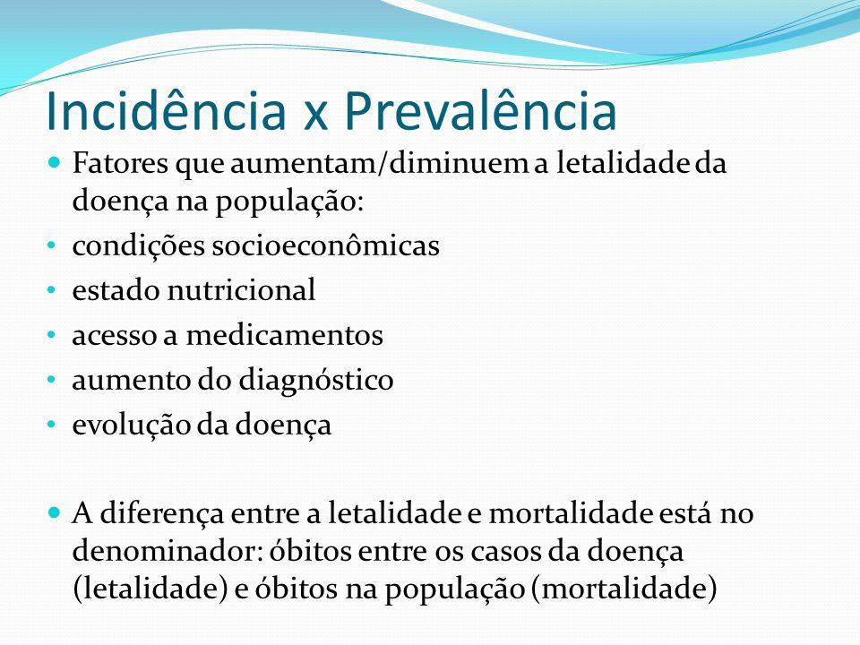 Fatores que aumentam/diminuem a letalidade da doença na população: condições socioeconômicas estado nutricional acesso a medicamentos aumento do diagn