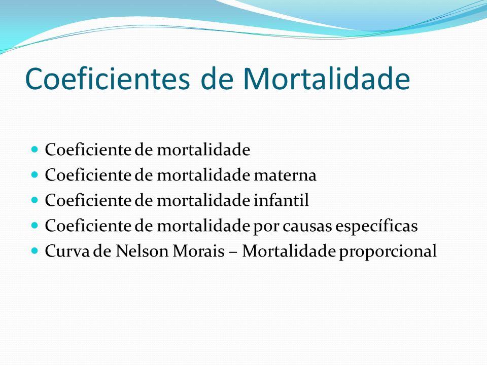 Coeficientes de Mortalidade Coeficiente de mortalidade Coeficiente de mortalidade materna Coeficiente de mortalidade infantil Coeficiente de mortalida