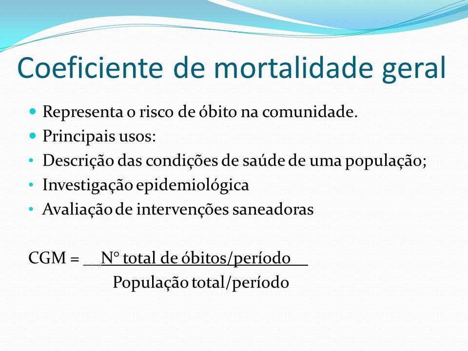 Coeficiente de mortalidade geral Representa o risco de óbito na comunidade. Principais usos: Descrição das condições de saúde de uma população; Invest