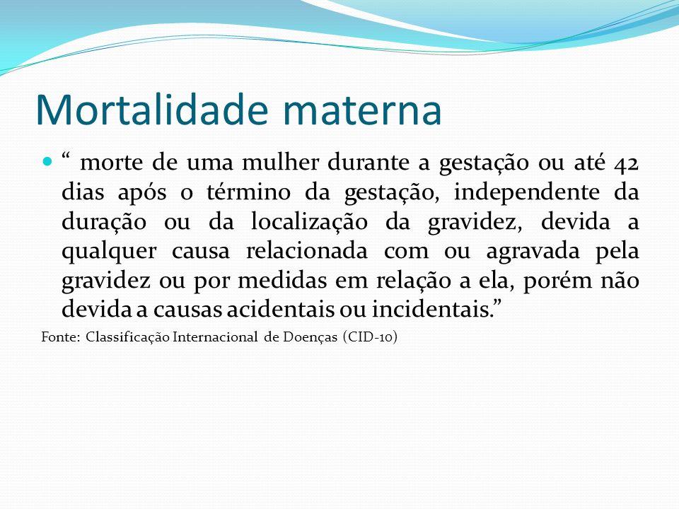 Mortalidade materna morte de uma mulher durante a gestação ou até 42 dias após o término da gestação, independente da duração ou da localização da gra