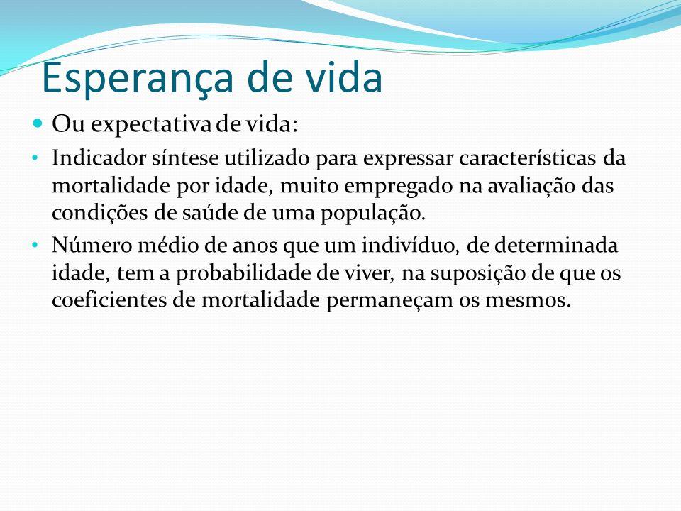 Esperança de vida Ou expectativa de vida: Indicador síntese utilizado para expressar características da mortalidade por idade, muito empregado na aval