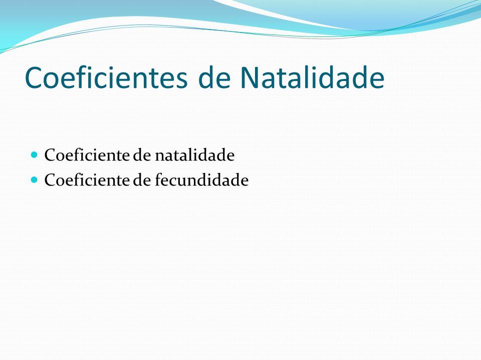 Coeficientes de Natalidade Coeficiente de natalidade Coeficiente de fecundidade