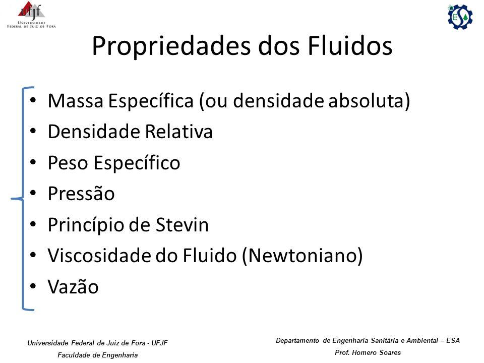 Propriedades dos Fluidos Massa Específica (ou densidade absoluta) Densidade Relativa Peso Específico Pressão Princípio de Stevin Viscosidade do Fluido