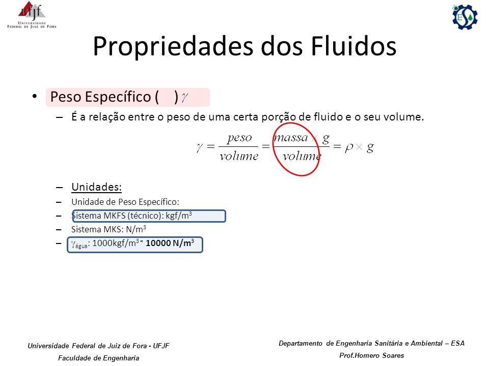 Propriedades dos Fluidos Peso Específico ( ) – É a relação entre o peso de uma certa porção de fluido e o seu volume. – Unidades: – Unidade de Peso Es
