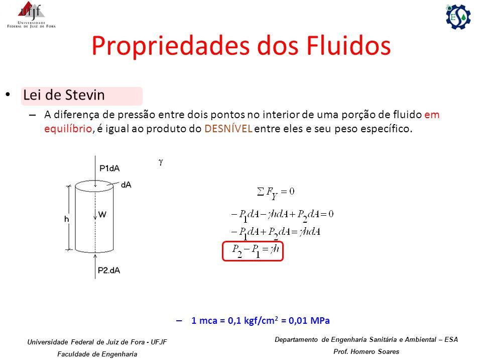 Lei de Stevin – A diferença de pressão entre dois pontos no interior de uma porção de fluido em equilíbrio, é igual ao produto do DESNÍVEL entre eles