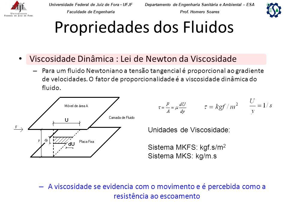Propriedades dos Fluidos Viscosidade Dinâmica : Lei de Newton da Viscosidade – Para um fluido Newtoniano a tensão tangencial é proporcional ao gradien