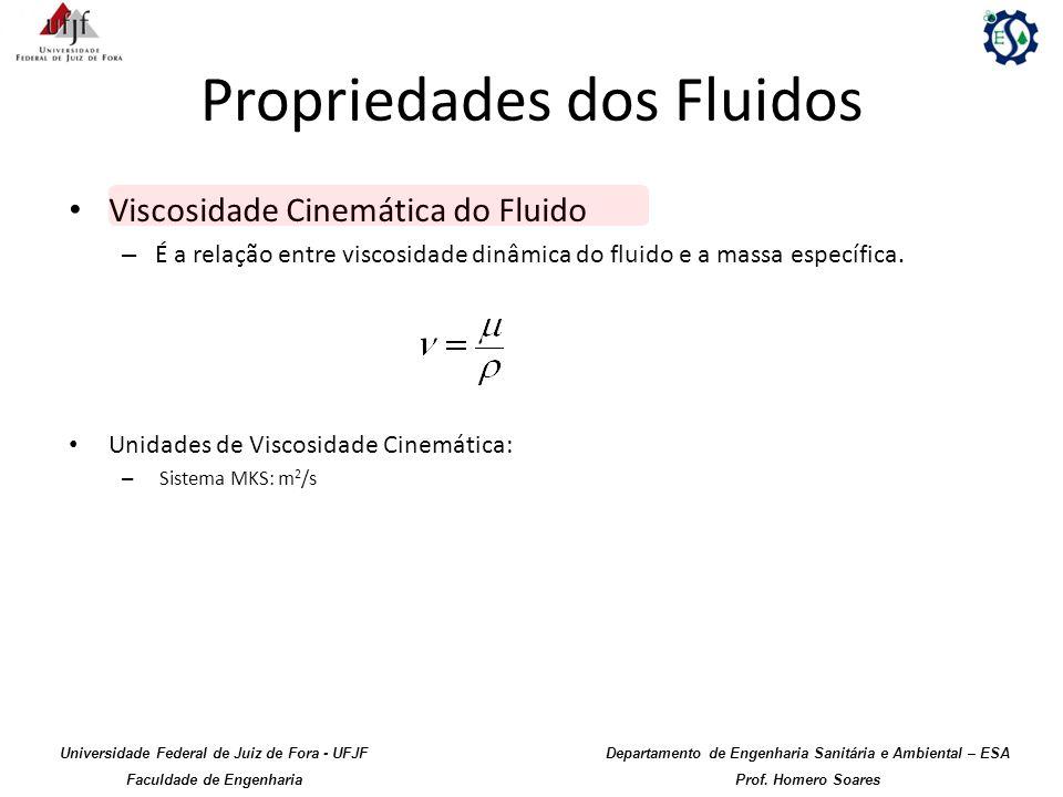 Propriedades dos Fluidos Viscosidade Cinemática do Fluido – É a relação entre viscosidade dinâmica do fluido e a massa específica. Unidades de Viscosi