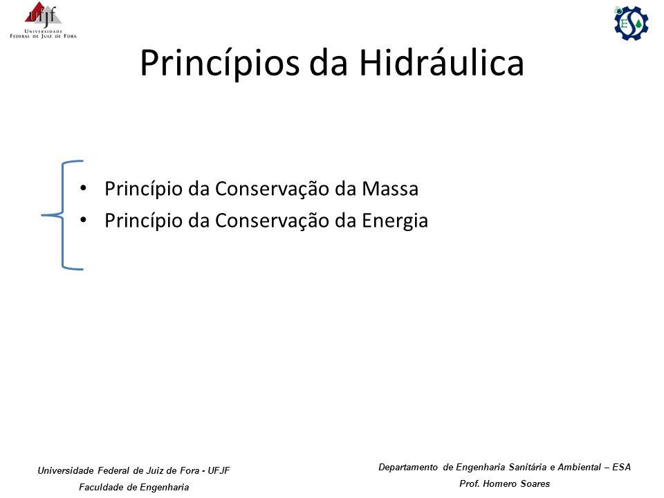 Princípios da Hidráulica Princípio da Conservação da Massa Princípio da Conservação da Energia Universidade Federal de Juiz de Fora - UFJF Faculdade d
