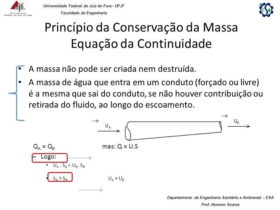 Princípio da Conservação da Massa Equação da Continuidade A massa não pode ser criada nem destruída. A massa de água que entra em um conduto (forçado