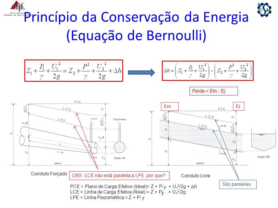 Princípio da Conservação da Energia (Equação de Bernoulli) Conduto Forçado Conduto Livre PCE = Plano de Carga Efetivo (Ideal)= Z + P/ + U 1 2 /2g + h