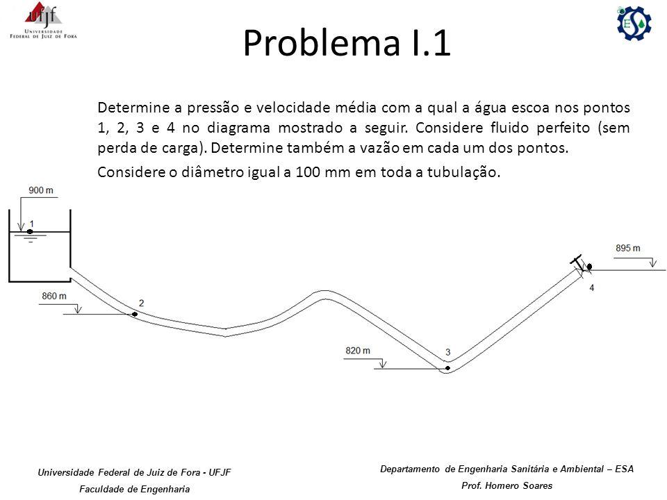 Problema I.1 Determine a pressão e velocidade média com a qual a água escoa nos pontos 1, 2, 3 e 4 no diagrama mostrado a seguir. Considere fluido per