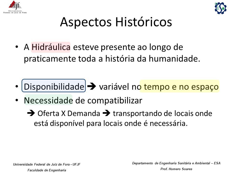 Aspectos Históricos A Hidráulica esteve presente ao longo de praticamente toda a história da humanidade. Disponibilidade variável no tempo e no espaço