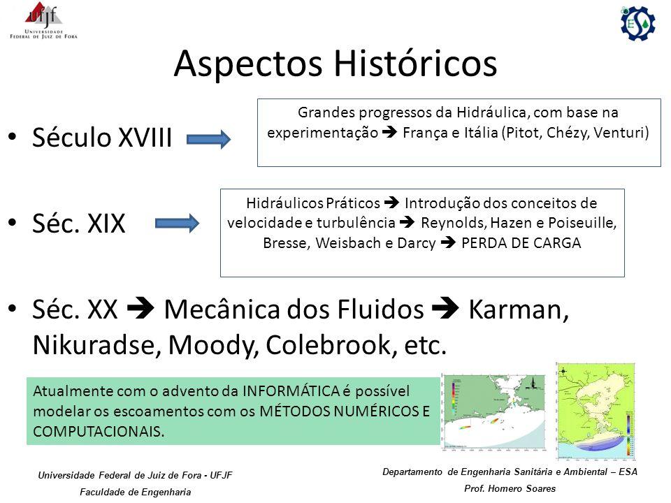 Aspectos Históricos Século XVIII Séc. XIX Séc. XX Mecânica dos Fluidos Karman, Nikuradse, Moody, Colebrook, etc. Grandes progressos da Hidráulica, com