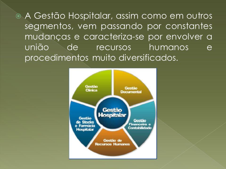 A Gestão Hospitalar, assim como em outros segmentos, vem passando por constantes mudanças e caracteriza-se por envolver a união de recursos humanos e