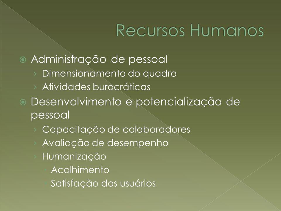 Administração de pessoal Dimensionamento do quadro Atividades burocráticas Desenvolvimento e potencialização de pessoal Capacitação de colaboradores A