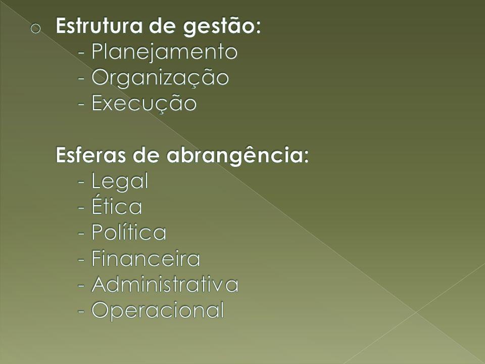 Definição e implementação de uma política nacional de Ouvidoria do SUS, de forma a organizar e apoiar as estruturas de escuta ao cidadão usuário do SUS nas três esferas de governo.