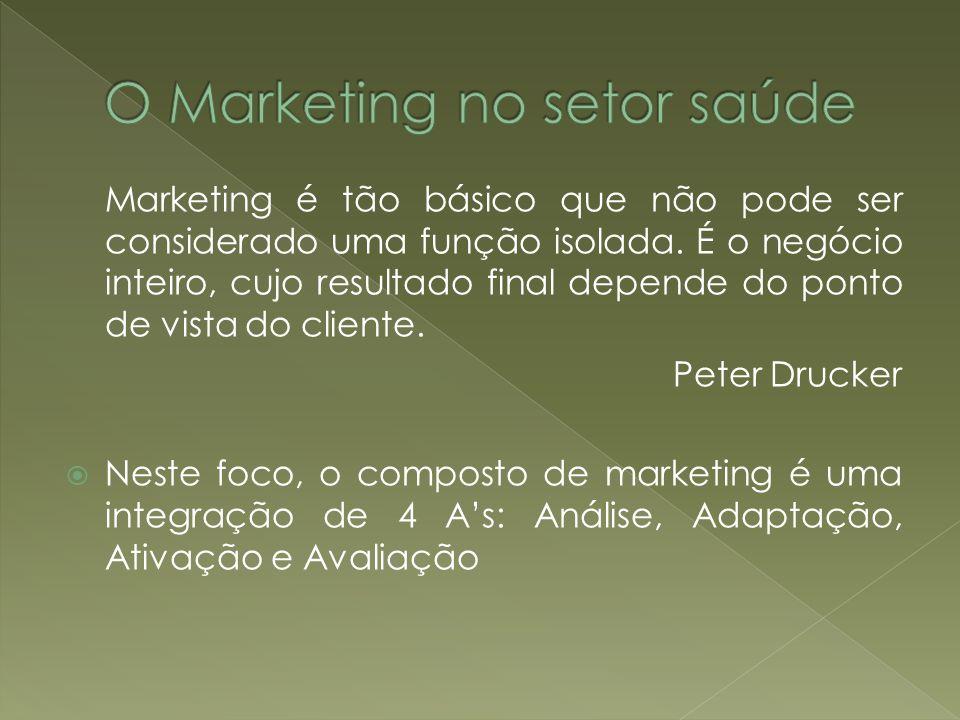 Marketing é tão básico que não pode ser considerado uma função isolada. É o negócio inteiro, cujo resultado final depende do ponto de vista do cliente