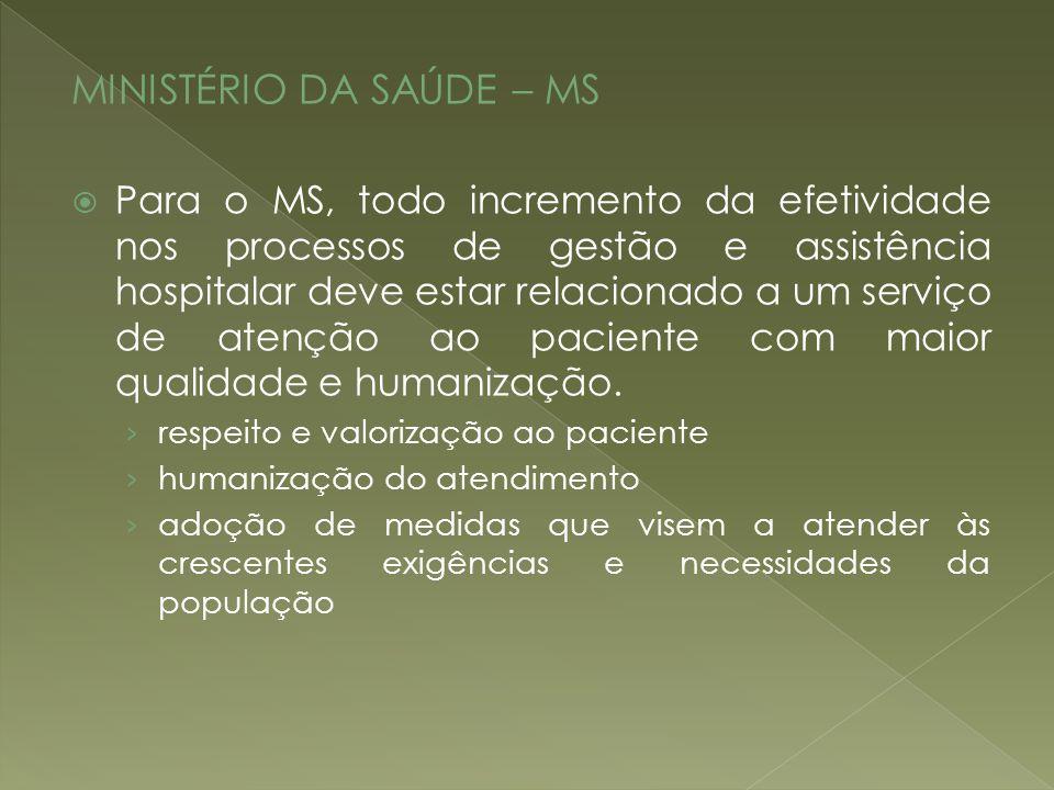 MINISTÉRIO DA SAÚDE – MS Para o MS, todo incremento da efetividade nos processos de gestão e assistência hospitalar deve estar relacionado a um serviç
