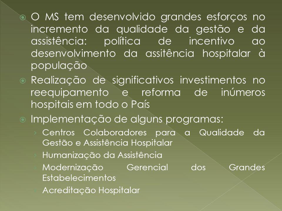 O MS tem desenvolvido grandes esforços no incremento da qualidade da gestão e da assistência: política de incentivo ao desenvolvimento da assitência h