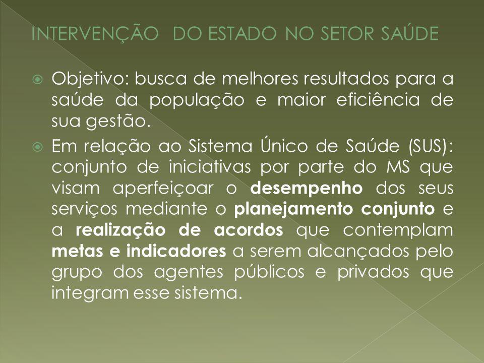 INTERVENÇÃO DO ESTADO NO SETOR SAÚDE Objetivo: busca de melhores resultados para a saúde da população e maior eficiência de sua gestão. Em relação ao