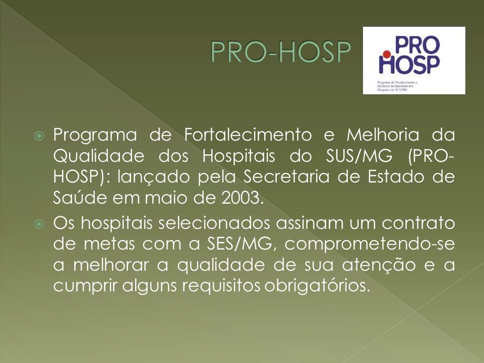 Programa de Fortalecimento e Melhoria da Qualidade dos Hospitais do SUS/MG (PRO- HOSP): lançado pela Secretaria de Estado de Saúde em maio de 2003. Os